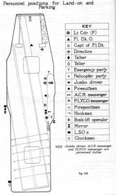 Flight deck arrangement.