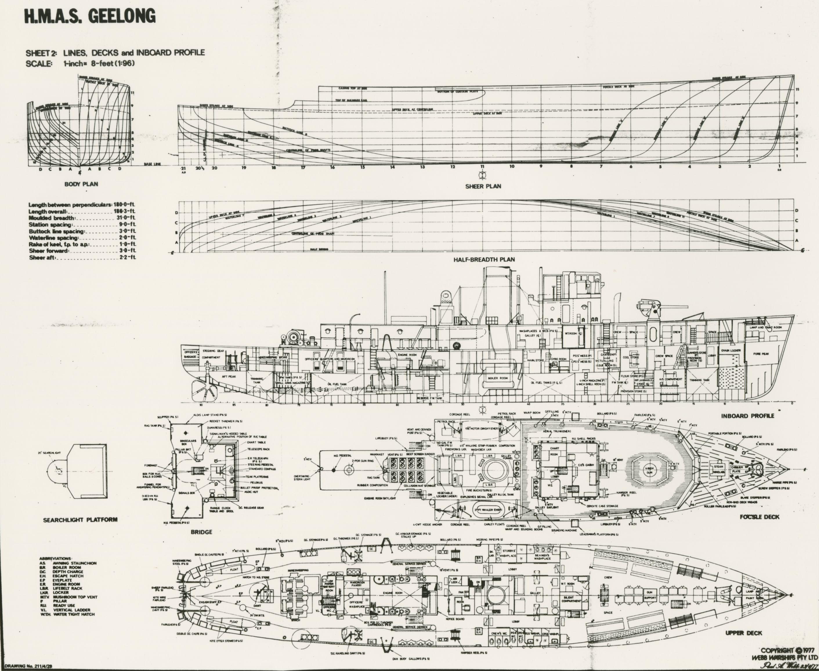 HMAS Geelong (I) | Royal Australian Navy