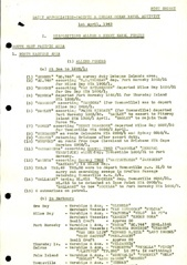 Naval Summary April 1943