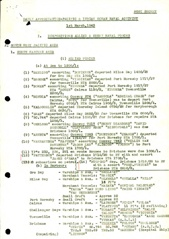 Naval Summary March 1943
