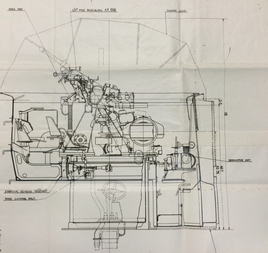 A schematic of Sydney's Mk IIIC High Angle Control Station. Visible in this drawing is the canvas hood which was normally folded back into the open position when the mount was in use.