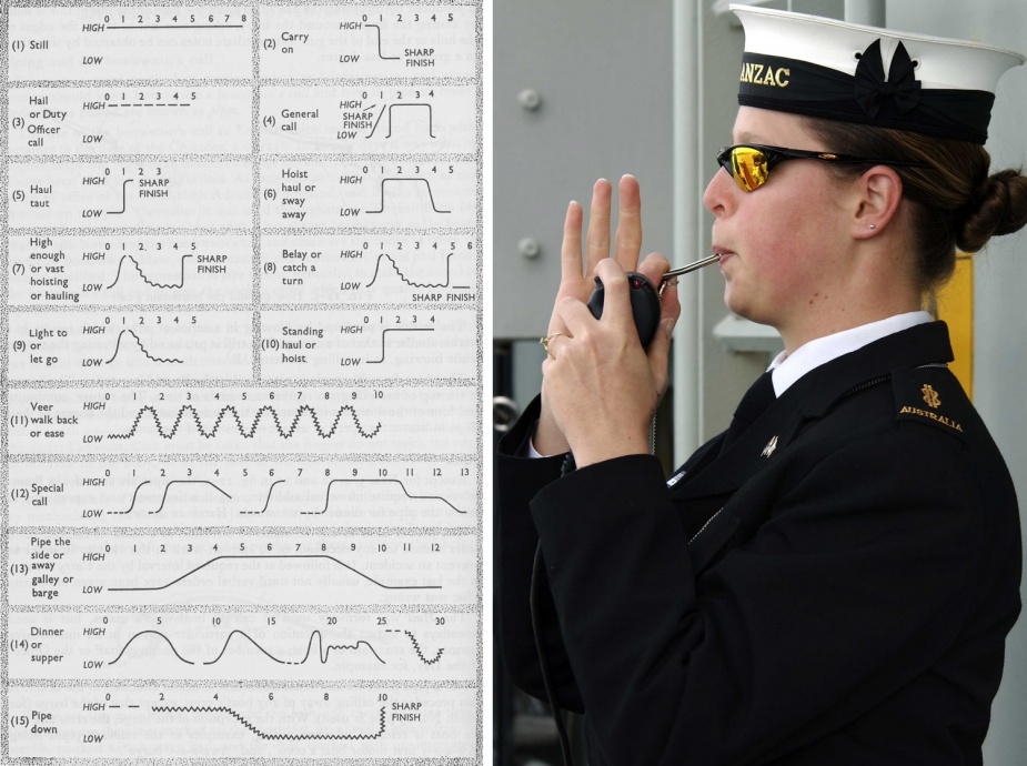 Left: In days gone by, piping served many practical purposes in a ship's routine as can be seen in this chart. Right: A junior sailor makes a pipe of the ship's main broadcast.