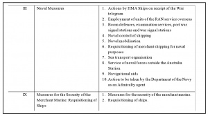 Figure 2: Naval Measures Relating to SLOC - Commonwealth War Book 1956 (Dr M. Bailey)